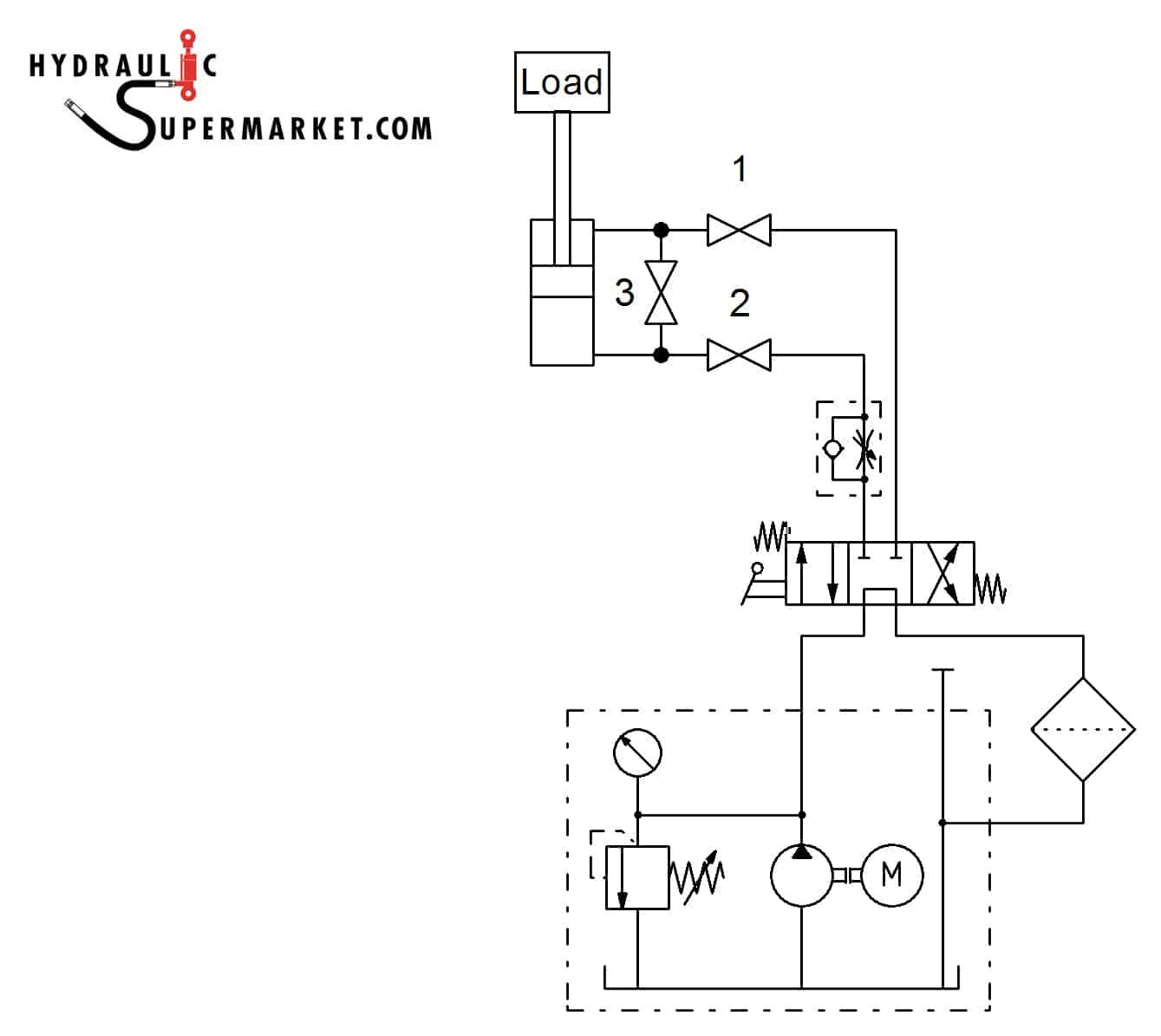 hydraulic piston diagram google search how it works pinte