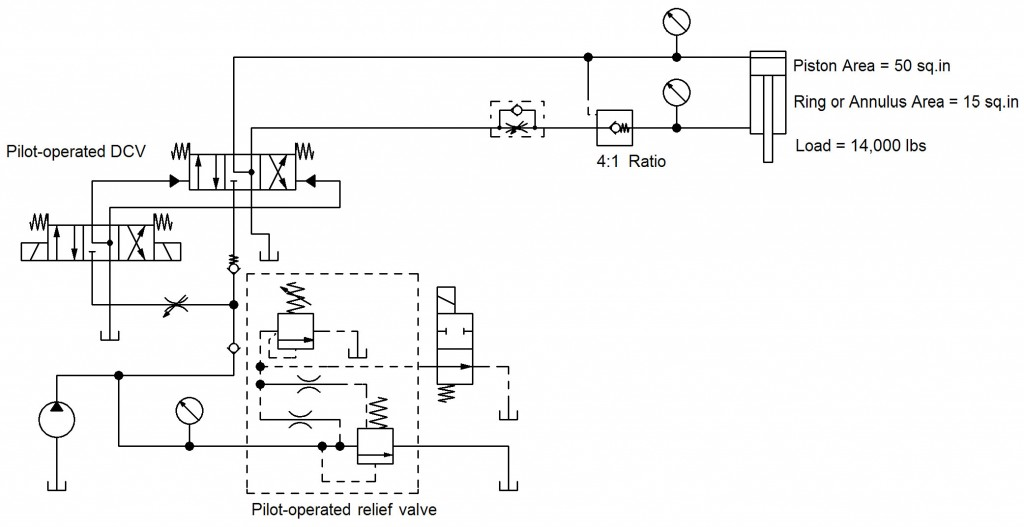 Rod Gland Failure1a 1024x527 hydraulic press circuit diagram pdf circuit and schematics diagram hydraulic press wiring diagram at soozxer.org