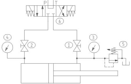 hydraulic cylinder test circuit