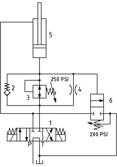 Hydraulic press decompression control circuit.