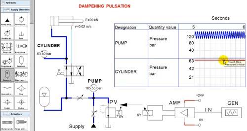 Hydraulic Accumulator Diagram : Hydraulics easy knowledge success text book read circuit