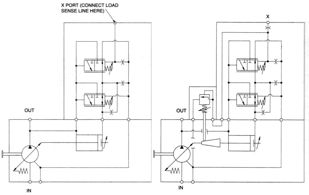 hydraulic pump schematic diagramhydraulic pump schematic
